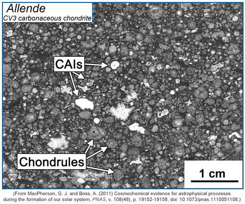 A cut surface of the Allende meteorite with arrows pointing to CAIs and chondrules.