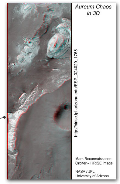 Three-dimensional image of Aureum Chaos, Mars, based on data from the HiRISE camera on NASA's Mars Reconnaissance Orbiter spacecraft. Click for high resolution version. View with 3D glasses.