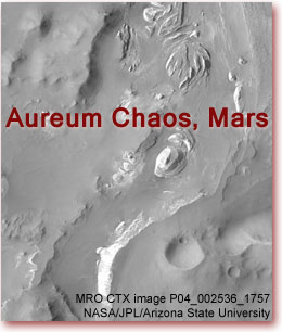 Area of Aureum Chaos, Mars studied by Spagnuolo and colleagues. Mars Reconnaissance Orbiter CTX Image P04_002536_1757.