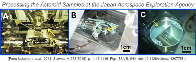 Photos showing the three methods of collecting the Itokawa particles.