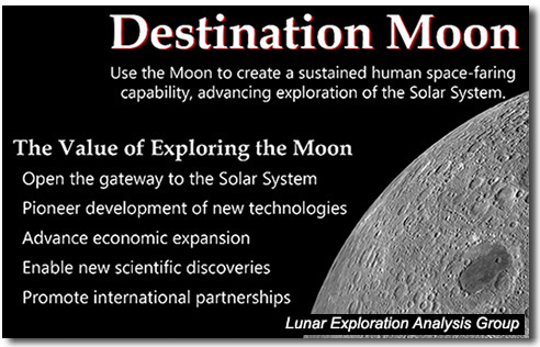 LEAG graphic about the value of exploring the Moon.