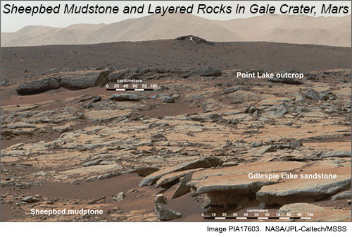 Mosaic of Curiosity rover Mastcam images of layered rocks in Gale Crater, including the mudstone that Farley and colleagues studied. From NASA/JPL-Caltech/MSSS. Click for more information and higher-resolution versions.