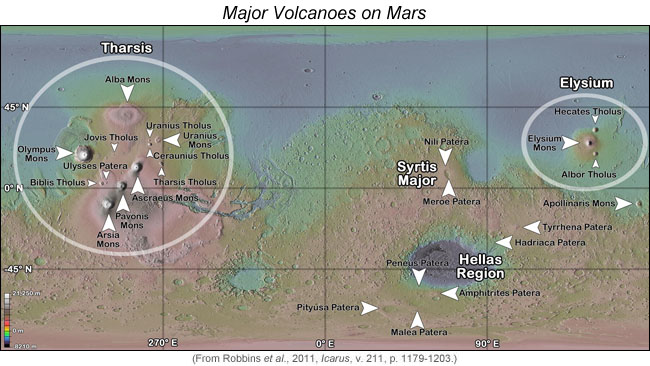Map of Mars, basemap is colored MOLA data, showing locations of the 24 major volcanoes.