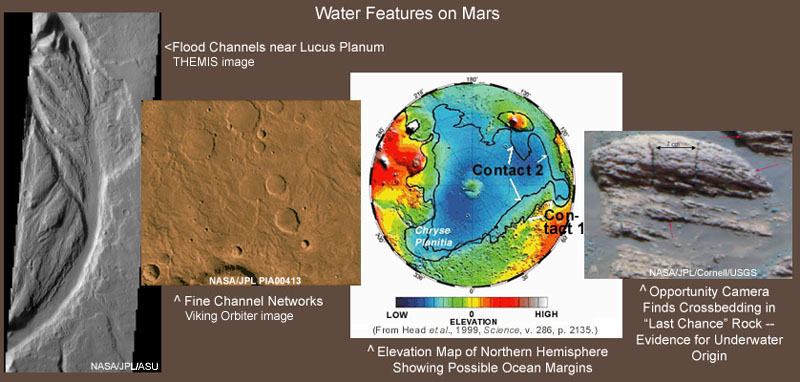 Martian water features