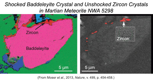 Images of shocked baddeleyite crystal and unshocked zircon crystals in Martian meteorite NWA 5298 from Moser et al., 2013.