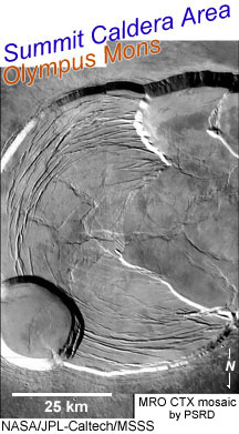 MRO CTX image of the caldera region at the summit of Olympus Mons, Mars. Click for more information.