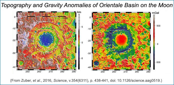 Topography and gravity anomaly map of the Orientale basin.