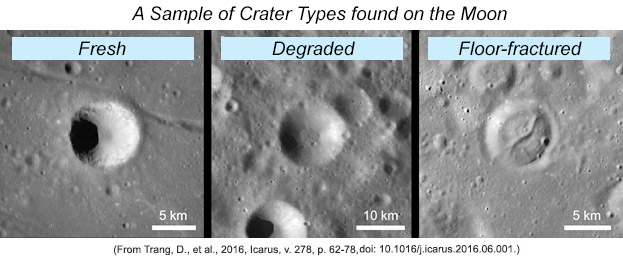 Images of other crater types on the Moon