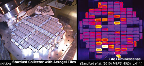 Stardust collector aerogel tiles