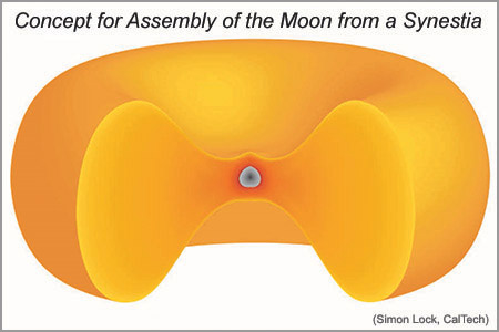 Concept for assembly of the moon from a synestia by Lock and Stewart.